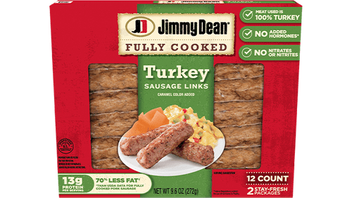 Fully Cooked Turkey Sausage Links